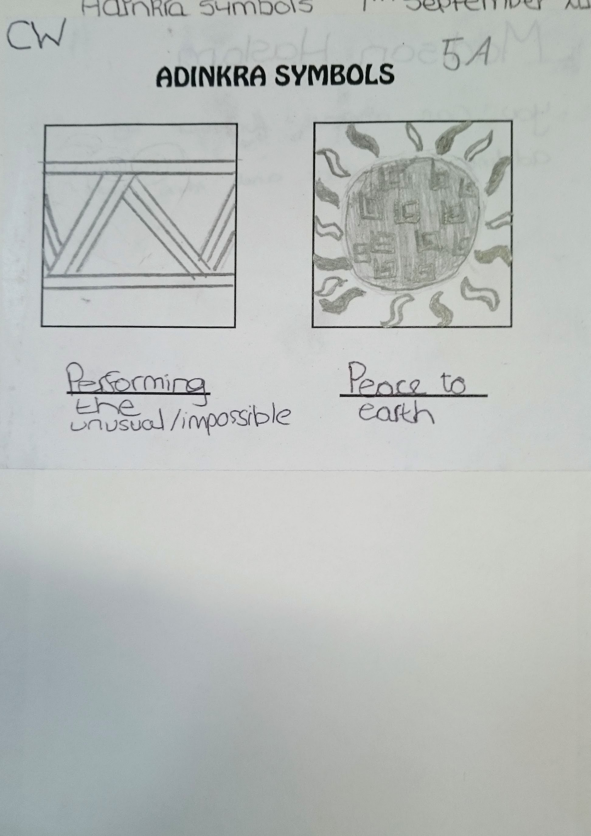 Ks3 Art Poly Printing Scheme Of Work Adinkra Symbols The Art