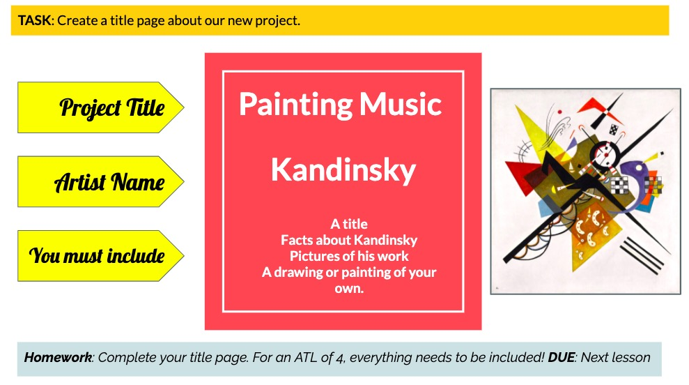 Painting scheme of learning KS3