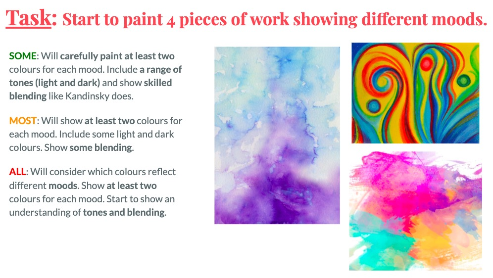 Painting project colour theory KS3