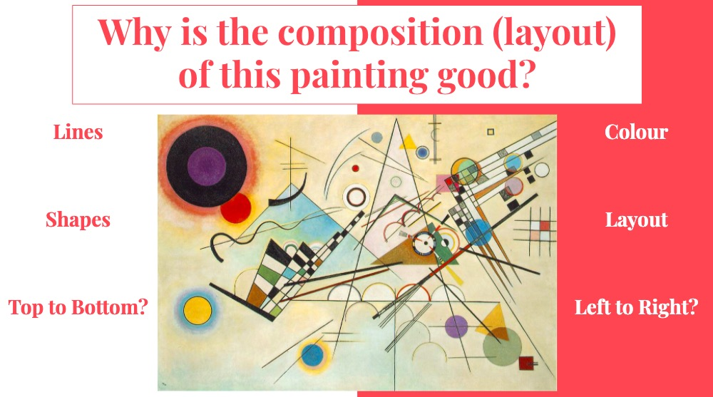 KS3 painting scheme of work - composition