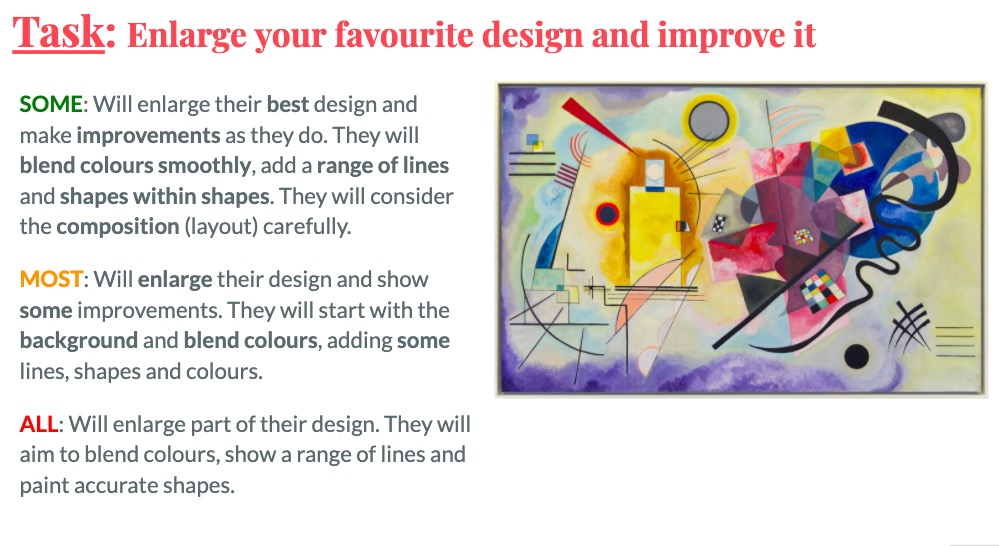 Kandinsky painting project KS3 colour theory