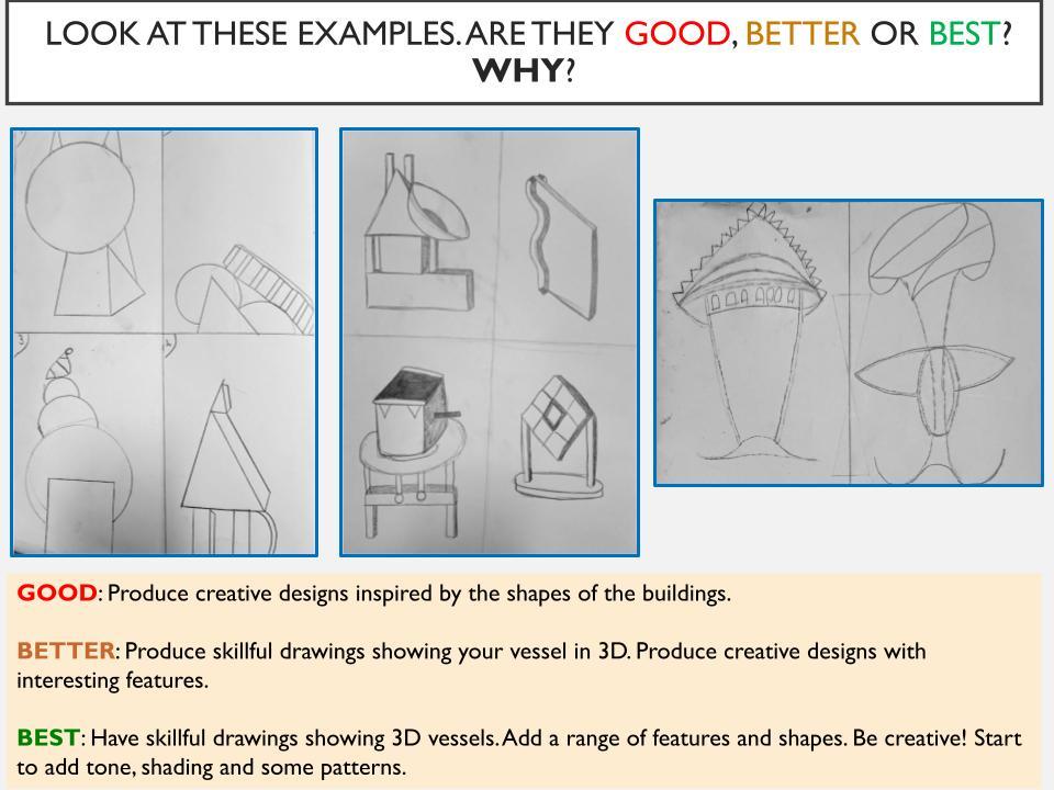 3d art lesson resources